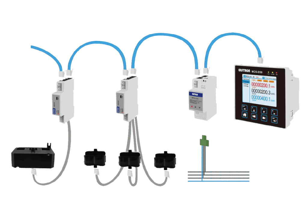 Multi Circuit Measurement Solution
